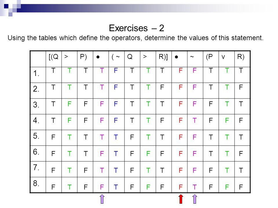 Exercises – 2 Using the tables which define the operators, determine the values of this statement. [(Q.
